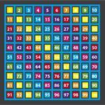 1-100 Coloured 5m Grid