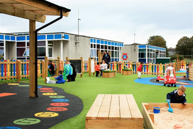 bright sparks preschool playground