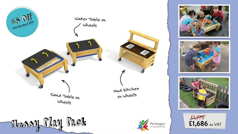 An infographic showing renders and names of what is included in Pentagon Plays online Messy Play Package with 3 images on the right hand side
