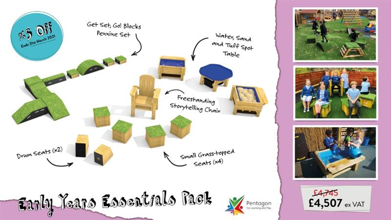 An infographic showing renders and names of what is included in Pentagon Plays online Early Years Essentials Package with 3 images on the right hand side