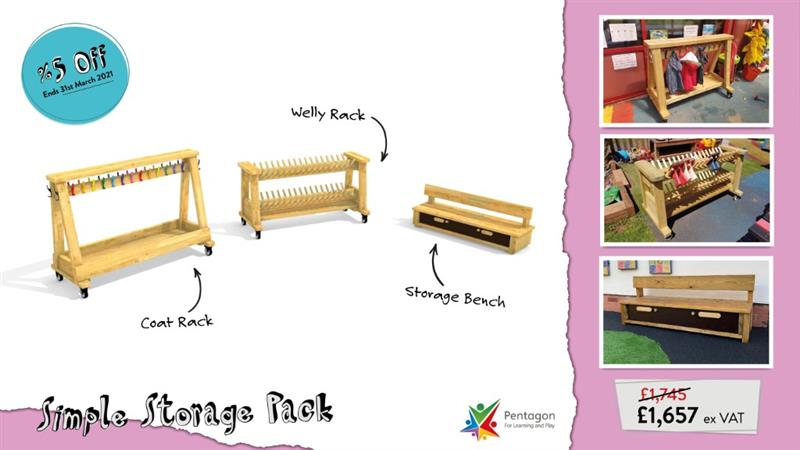 An infographic highlighting what is included in pentagon plays simple storage online package and 3 images showing each product down the right hand side