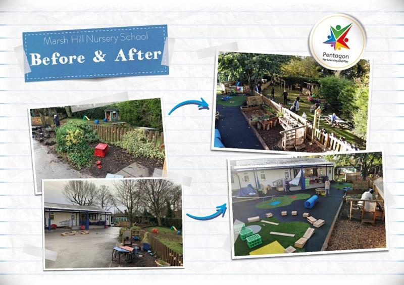 Marsh Hill Nursery's Garden Transformation Before and After Infographic