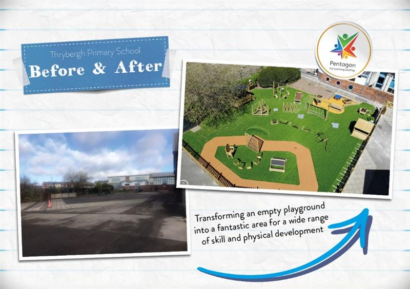 before and after photo of Thrybergh Primary School's EYFS playground