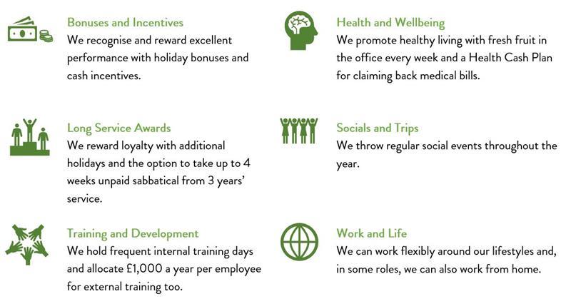 Employee Benefits at Pentagon Play